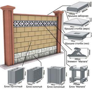 Схема кладки забора из блоков