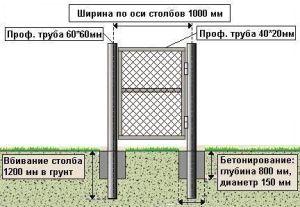 Подробная схема заглубления опорных столбов