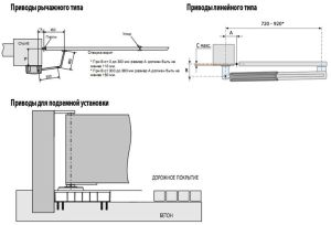 Разновидность механизмов и способы установки