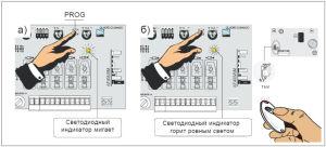 Брелоки для управления воротами — выбираем, кодируем и устанавливаем