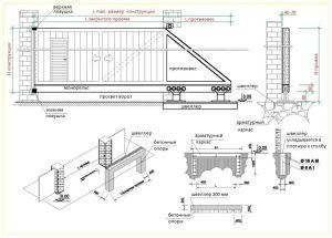 Схема будущей конструкции