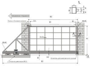 Схема каркаса откатной конструкции