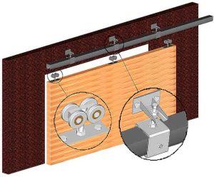 Схема подвесной откатной системы