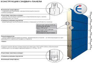 Paneli avtomaticheskix sekcionnyx vorot 300x204 - Правила самостоятельной установки автоматических секционных ворот