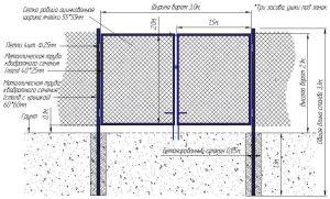 Схематическое изображение конструкции