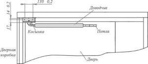 Секреты выбора и установки на калитку пневматического доводчика