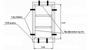 Интересная конструкция металлической раздвижной калитки-книжки и процесс изготовления