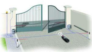 Правильный выбор и установка современных и надежных автоматических ворот