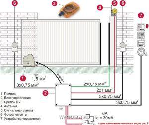 Типовая схема элементов автоматики откатной конструкции