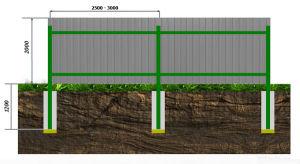 Точечное бетонирование фудамента
