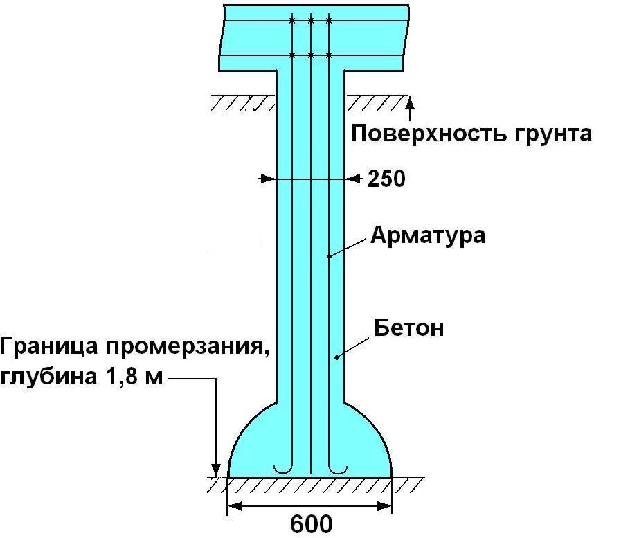 Всё о канве для вышивки. Обсуждение на LiveInternet - Российский Сервис
