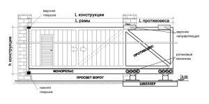 Полный чертеж конструкции