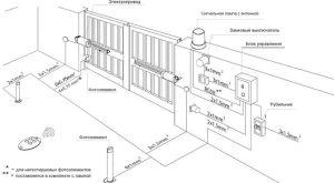Схематическое изображение местонахождения элементов автоматики