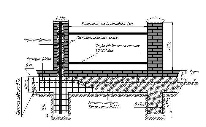 Проект забора с кирпичными столбами ворота распашные в уфе на авито