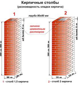 Схема кирпичных опор забора с указанием высоты