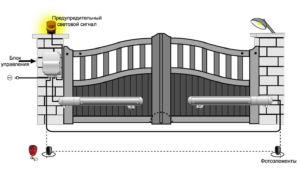 Схематическое изображение доводчика электрического для распашных ворот