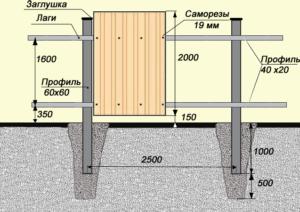Схема правильного монтажа опор ограждения из профнастила с указанием размера