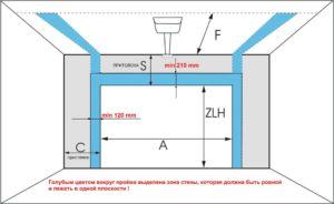 Схема с указанием размеров необходимых для установки подъемно-секционных ворот