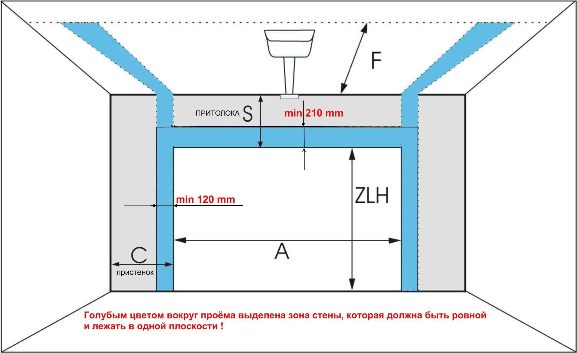 Подъемно-складные ворота своими руками чертежи и фото 849