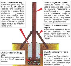 Поэтапная установка опорных элементов ограждения из горбыля