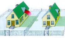 Забор на дачу по правилам СНиП
