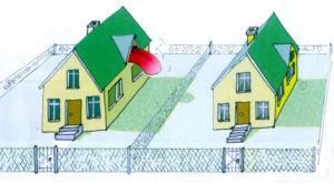 Как правильно и законно установить на дачном участке забор?