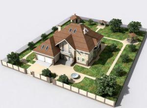 Эскиз правильного расположения дома относительно границ участка