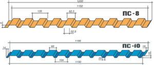 Подводные камни при выборе размеров профлиста для забора