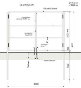 Схема типичного расположения элементов ворот