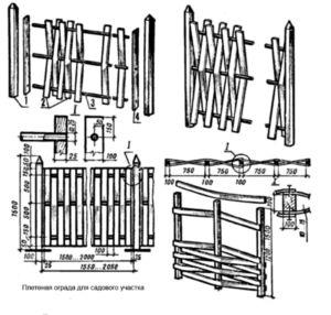 Схематическое отображение способов плетения доски для ограждения
