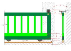 Схема с указанием мест установки роликов и комплектующих элементов откатных ворот по уголку