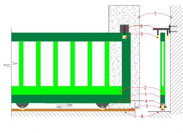 Самые простые откатные ворота своими руками на даче