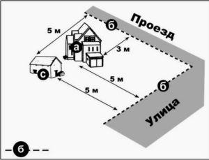 Соблюдение нормативного расстояния от забора до дома – залог комфортного существования