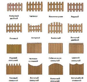 Варианты оформления заборов деревянным штакетником