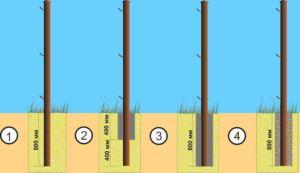 Схема с изображением методов установки столбов для забора из рабицы