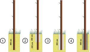 Способы установки опорных элементов для металлических ограждений