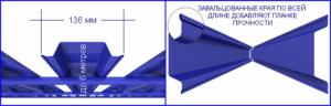 Варианты оформления калитки и ворот евроштакетником