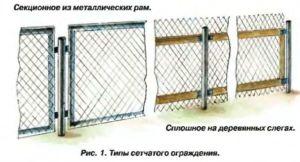 Типы технологий установки сетки рабицы на ограждение