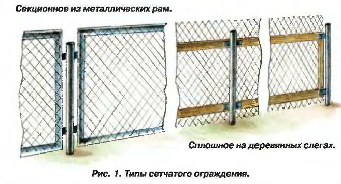 Как своими руками сделать забор из сетки рабицы видео