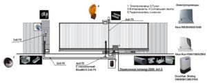 Схема установки автоматики на откатные конструкции