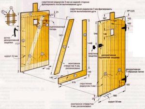 Схема изготовления деревянного изделия сплошного типа