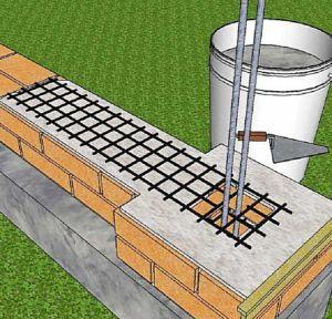 Сетка для связки кирпичных рядов оградительного сооружения