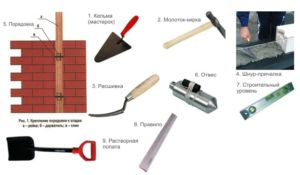 Необходимый инструмент для самостоятельного строительства кирпичных ограждений