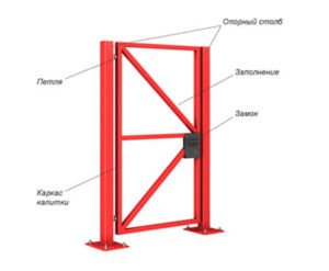 Металлический каркас уличной двери с возможностью обшить любым материалом