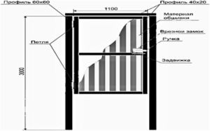 Эскиз монтажа металлического изделия на опоры из трубы