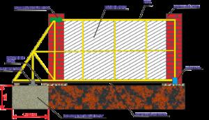 Схематическое отображение устройства откатных конструкций