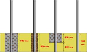 Схематическое отображение видов установки металлических опор