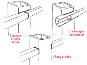 Способы крепления лаг на опоры забора из металлопрофиля