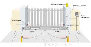 Как выбрать и установить автоматику для распашных ворот