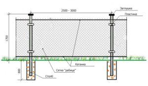 Схема натяжной ограды на металлических стойках